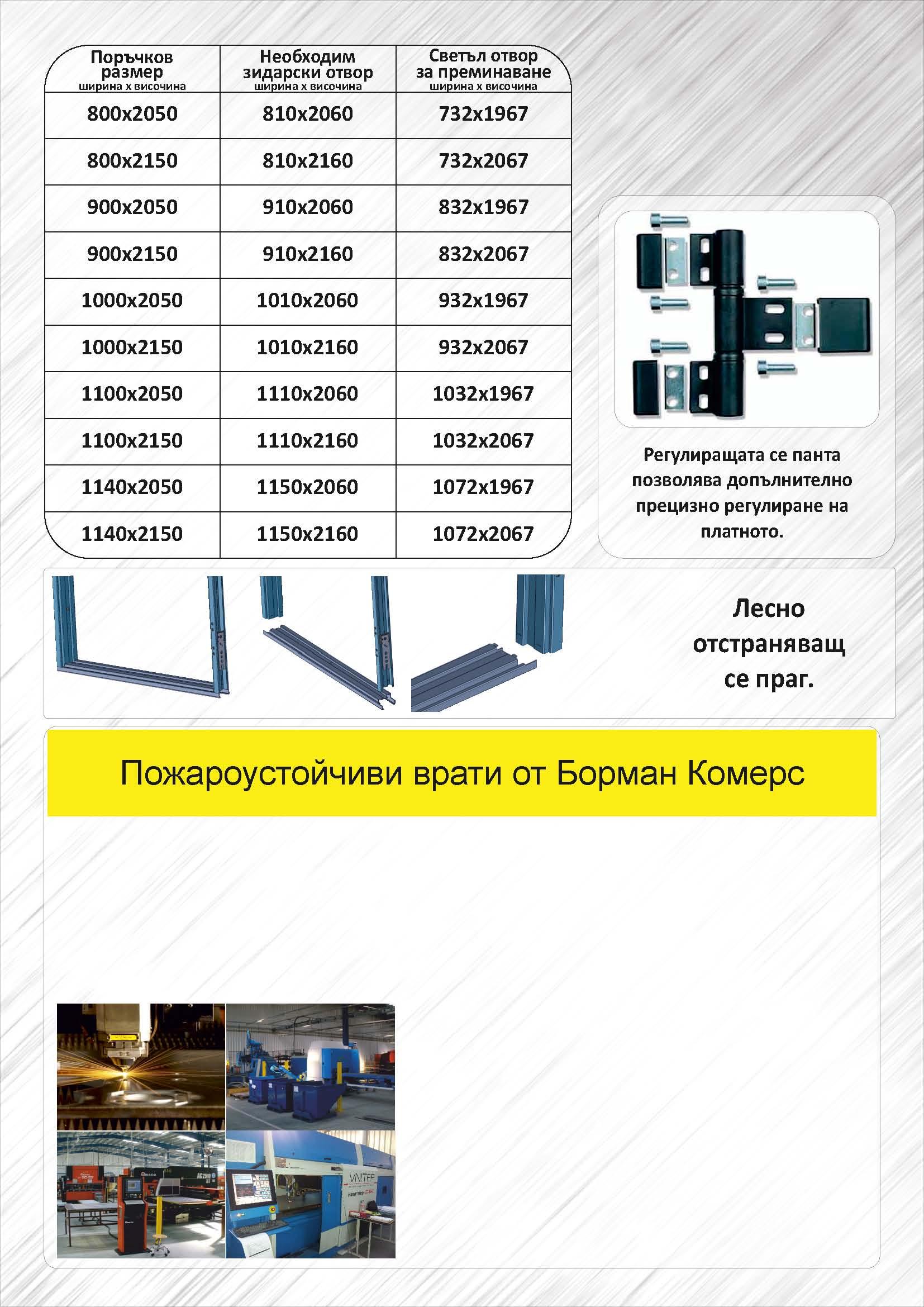 Pojaroustoichivi-vrati-Borman-2
